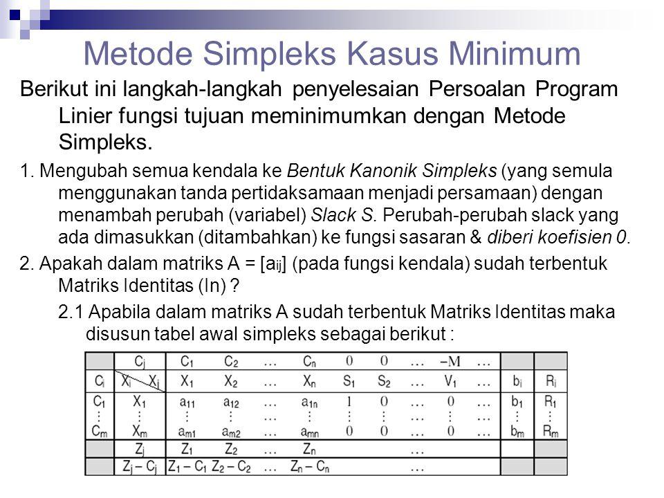 Metode Simpleks Kasus Minimum Berikut ini langkah-langkah penyelesaian Persoalan Program Linier fungsi tujuan meminimumkan dengan Metode Simpleks. 1.