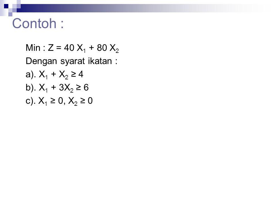 Contoh : Min : Z = 40 X 1 + 80 X 2 Dengan syarat ikatan : a). X 1 + X 2 ≥ 4 b). X 1 + 3X 2 ≥ 6 c). X 1 ≥ 0, X 2 ≥ 0
