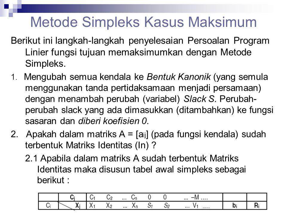 Metode Simpleks Kasus Maksimum Berikut ini langkah-langkah penyelesaian Persoalan Program Linier fungsi tujuan memaksimumkan dengan Metode Simpleks. 1