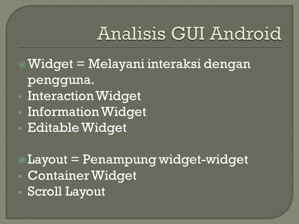  Widget = Melayani interaksi dengan pengguna.  Interaction Widget  Information Widget  Editable Widget  Layout = Penampung widget-widget  Contai