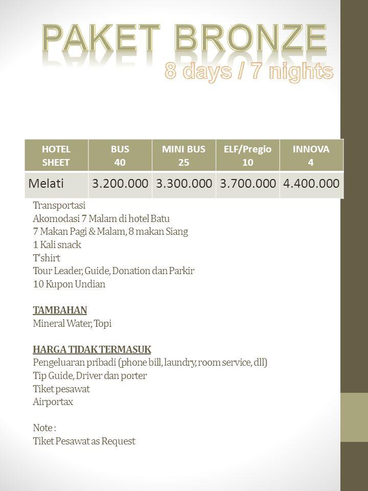 HARGA TERMASUK Transportasi Akomodasi 7 Malam di hotel Batu 7 Makan Pagi & Malam, 8 makan Siang 1 Kali snack T'shirt Tour Leader, Guide, Donation dan