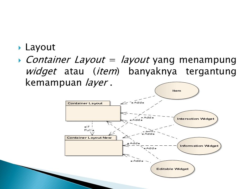  Layout  Container Layout = layout yang menampung widget atau (item) banyaknya tergantung kemampuan layer.