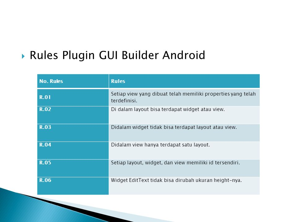  Rules Plugin GUI Builder Android No.