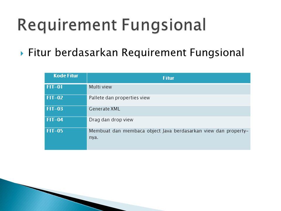  Fitur berdasarkan Requirement Fungsional Kode Fitur Fitur FIT-01Multi view FIT-02Pallete dan properties view FIT-03Generate XML FIT-04Drag dan drop view FIT-05Membuat dan membaca object Java berdasarkan view dan property- nya.