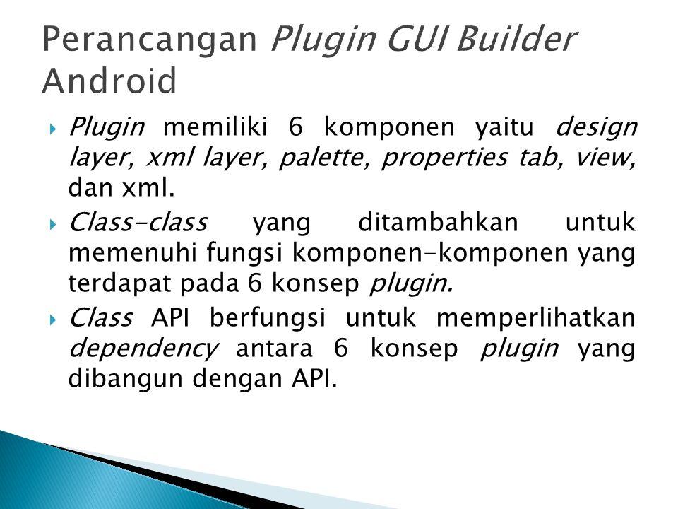  Plugin memiliki 6 komponen yaitu design layer, xml layer, palette, properties tab, view, dan xml.