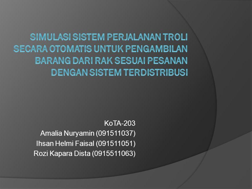 KoTA-203 Amalia Nuryamin (091511037) Ihsan Helmi Faisal (091511051) Rozi Kapara Dista (0915511063)