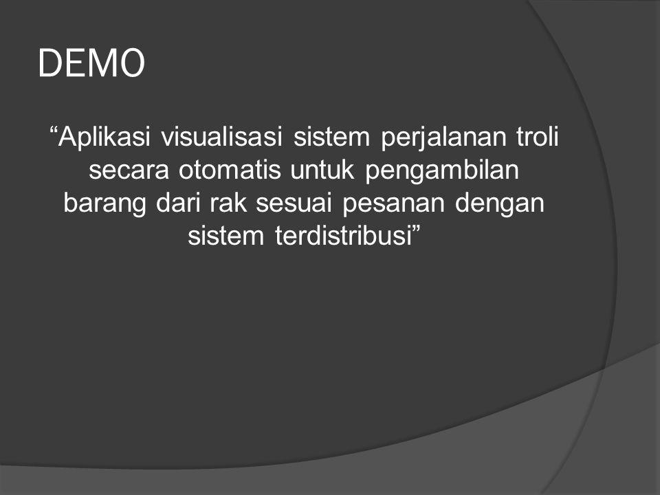 """DEMO """"Aplikasi visualisasi sistem perjalanan troli secara otomatis untuk pengambilan barang dari rak sesuai pesanan dengan sistem terdistribusi"""""""