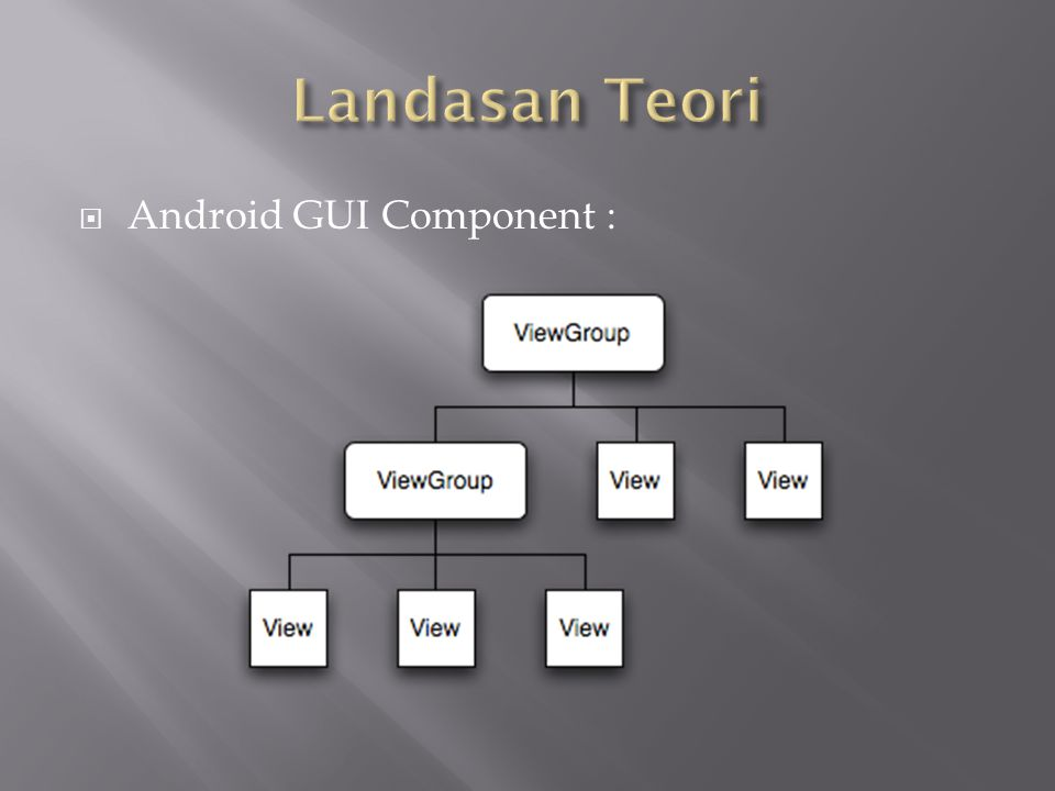  Android GUI Component :
