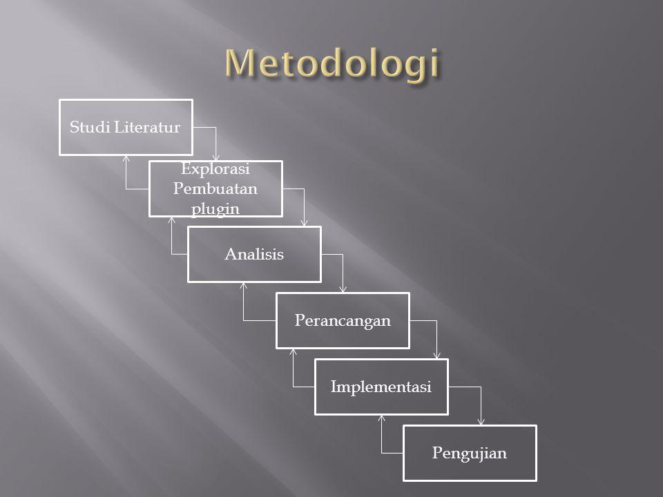 Analisis Perancangan Implementasi Pengujian Studi Literatur Explorasi Pembuatan plugin