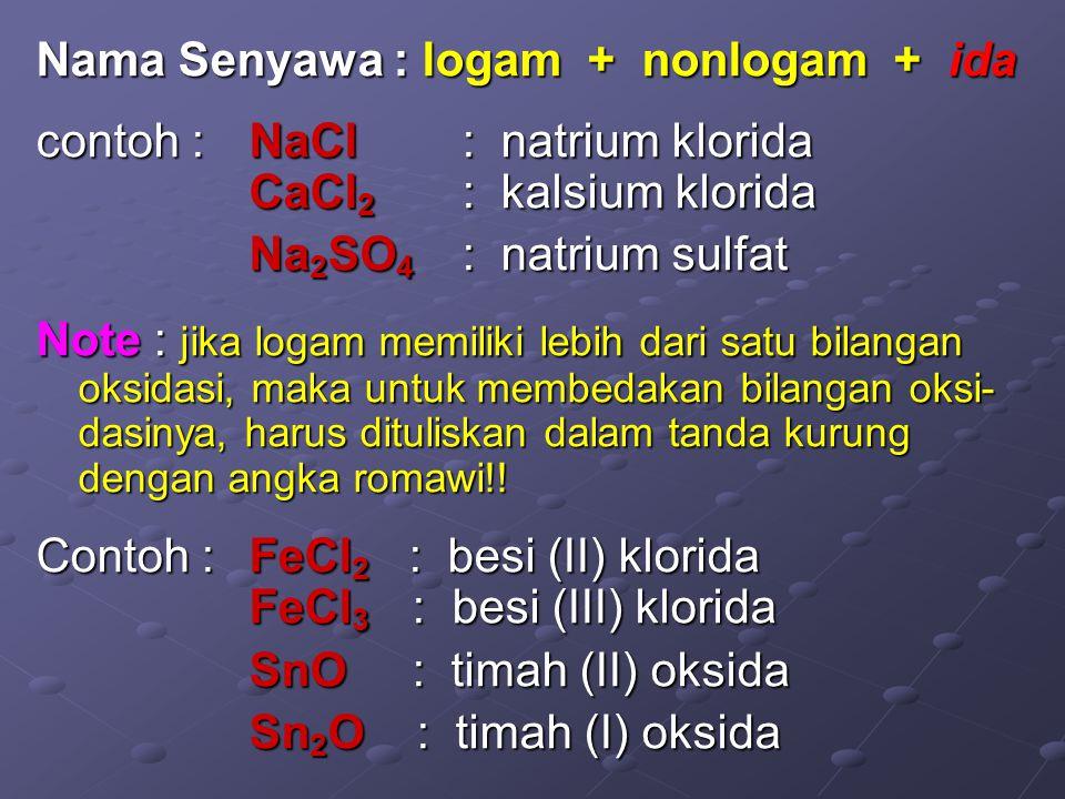 Logam + non-Logam (Senyawa Ionik) Rumus senyawa : unsur LOGAM ditulis di depan Contoh : Natrium klorida ditulis NaCl, bukan ClNa Rumus senyawa ion dit