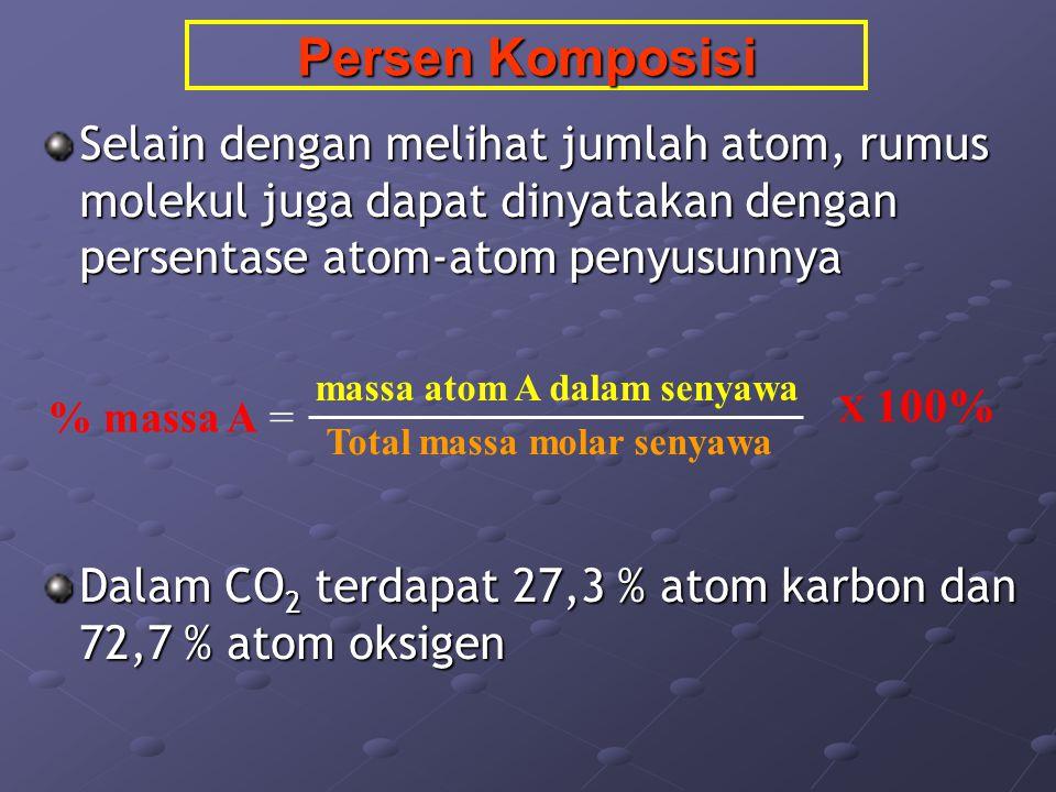 Contoh Berapa jumlah mol molekul karbon dioksida yang terdapat dalam 10,00 g karbon dioksida? Masa Molar CO 2 = 1 (BA. C) + 2 (BA. O) = 1 (12,011) + 2