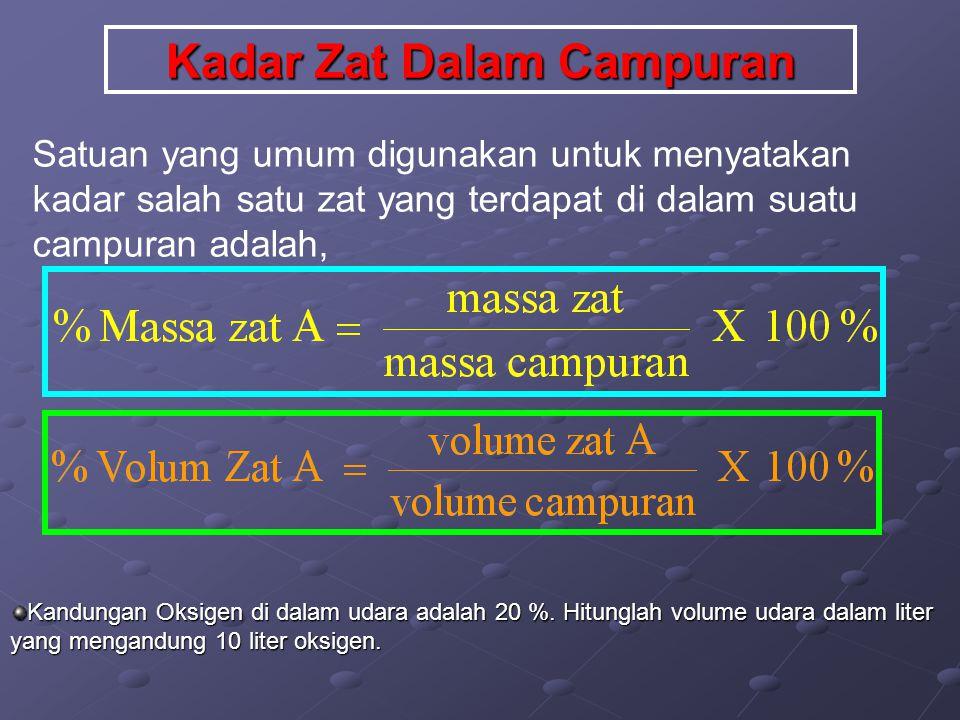 Persen Komposisi Persen Komposisi adalah, penggambaran sua-tu senyawa berdasarkan jumlah relativ semua unsur yang terdapat di dalam senyawa tersebut.