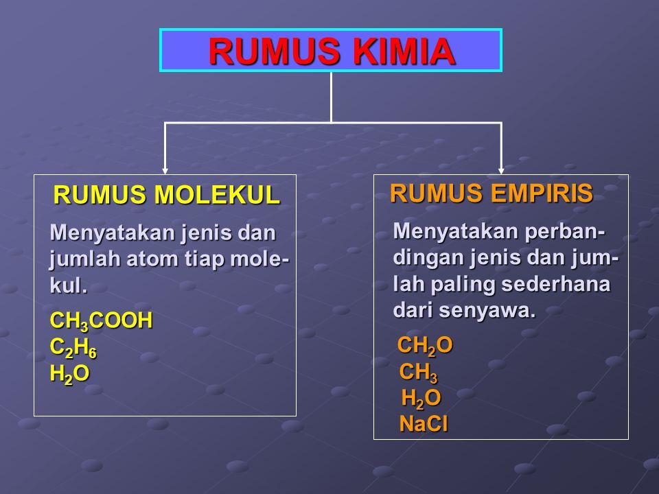 Contoh Tentukan mol dari : 8 g atom kalsium 8 g atom kalsium 32 g NaOH 32 g NaOH 3,01 x 10 22 buah atom natrium 3,01 x 10 22 buah atom natrium 6,02 x