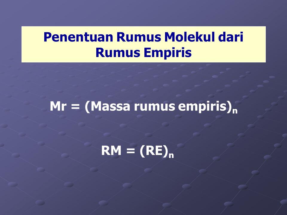 Penentuan Rumus Empiris secara Eksperimen Rumus Empiris = menyatakan jenis unsur dan perbandingan paling sederhana dari jumlah atom masing-masing unsu