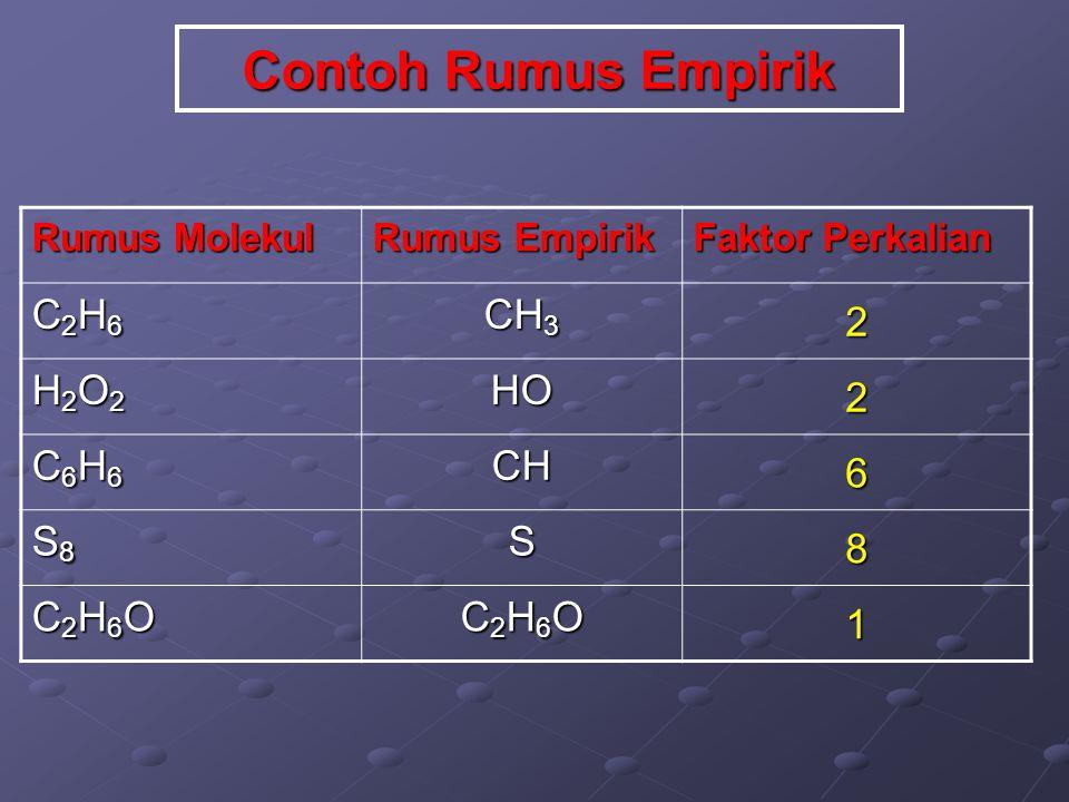 contoh; Asetilena, C 2 H 2, and benzena, C 6 H 6, memiliki rumus empiris yang sama, yaitu : AsetilenaC 2 H 2 Benzena C 6 H 6 Rumus empiris CH