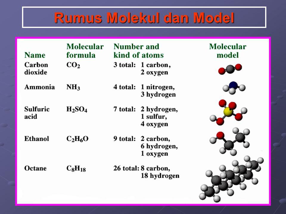 RUMUS KIMIA RUMUS MOLEKUL Menyatakan jenis dan jumlah atom tiap mole- kul.