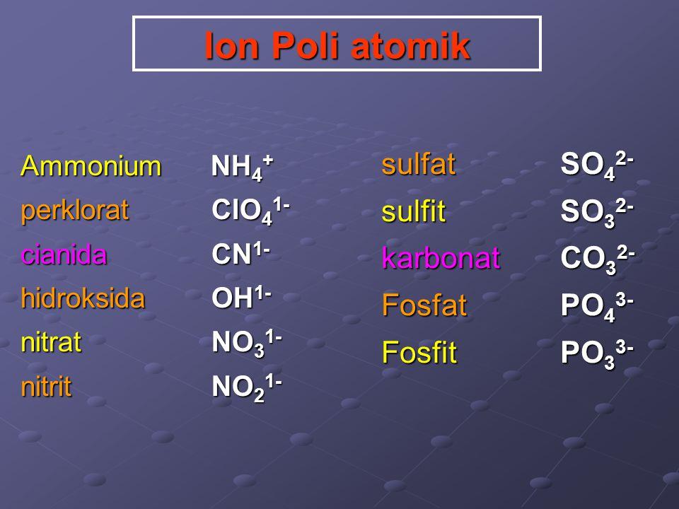Ion Poli atomik Ammonium NH 4 + perklorat ClO 4 1- cianida CN 1- hidroksida OH 1- nitrat NO 3 1- nitrit NO 2 1- sulfatSO 4 2- sulfitSO 3 2- karbonatCO 3 2- Fosfat PO 4 3- Fosfit PO 3 3-