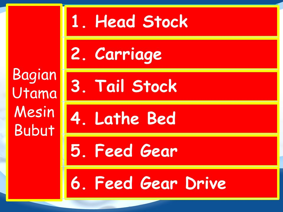Bagian Utama Mesin Bubut 1. Head Stock 2. Carriage 3. Tail Stock 4. Lathe Bed 5. Feed Gear 6. Feed Gear Drive