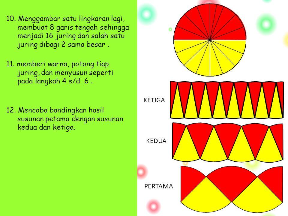 7. Menggambar satu lingkaran lagi, membuat 4 garis tengah sehingga menjadi 8 juring dan salah satu juring dibagi 2 sama besar. 8. Memberi warna, poton