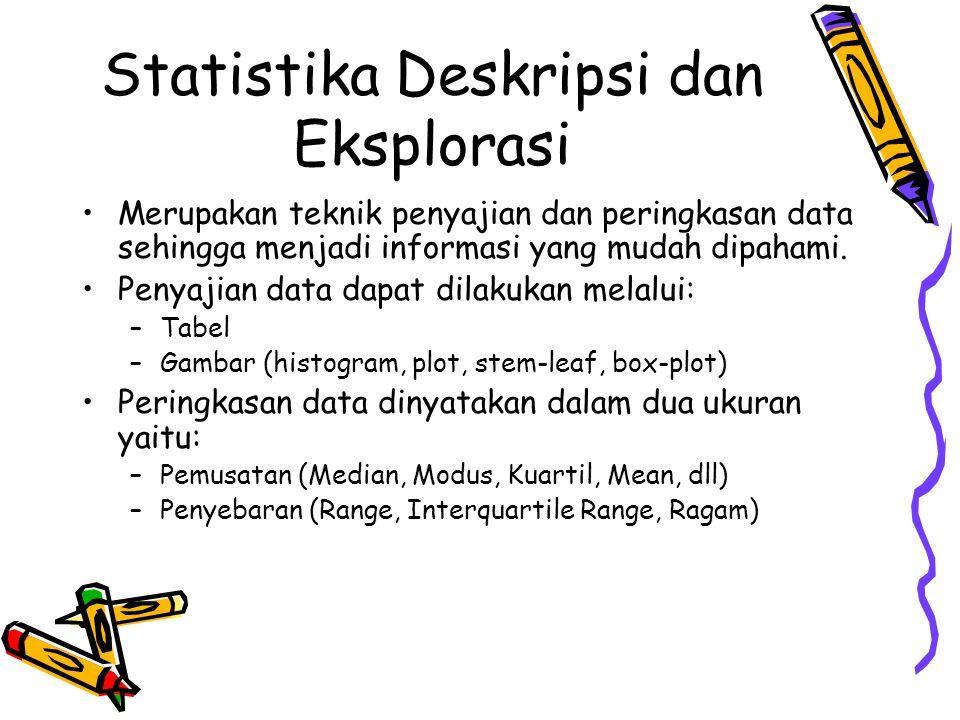 Statistika Deskripsi dan Eksplorasi Merupakan teknik penyajian dan peringkasan data sehingga menjadi informasi yang mudah dipahami. Penyajian data dap