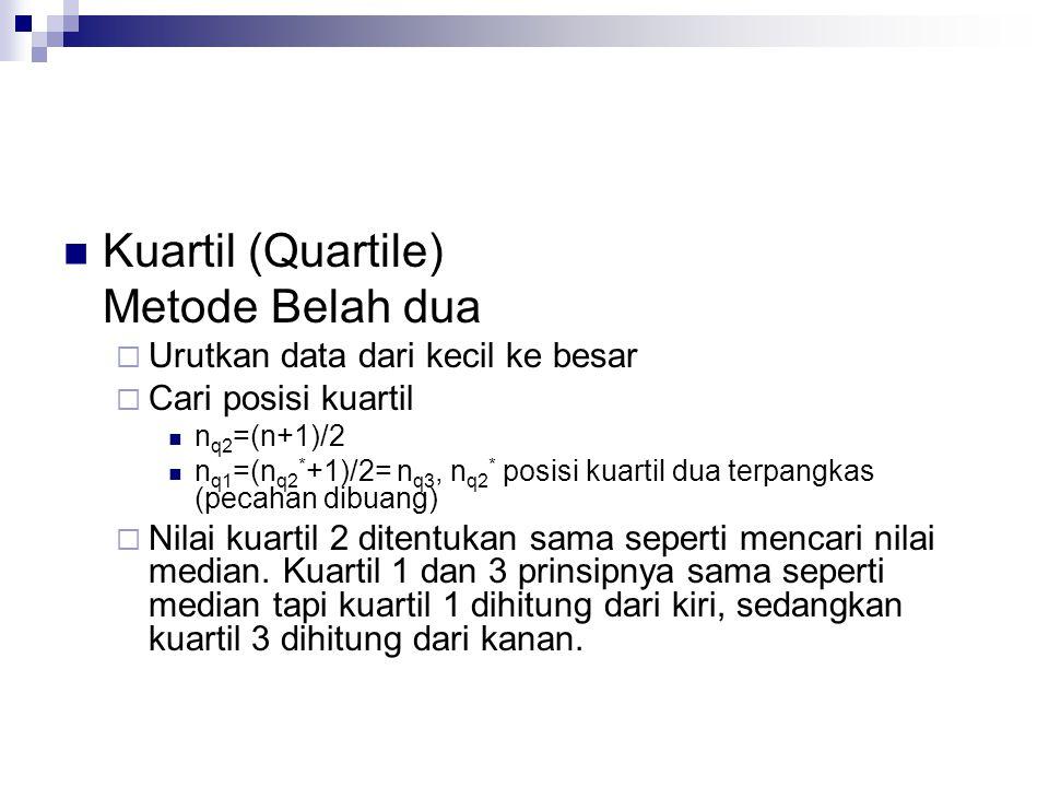 Kuartil (Quartile) Metode Belah dua  Urutkan data dari kecil ke besar  Cari posisi kuartil n q2 =(n+1)/2 n q1 =(n q2 * +1)/2= n q3, n q2 * posisi ku