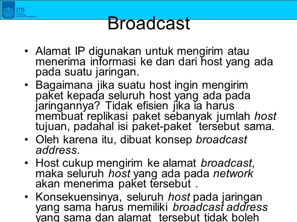 Broadcast Alamat IP digunakan untuk mengirim atau menerima informasi ke dan dari host yang ada pada suatu jaringan. Bagaimana jika suatu host ingin me