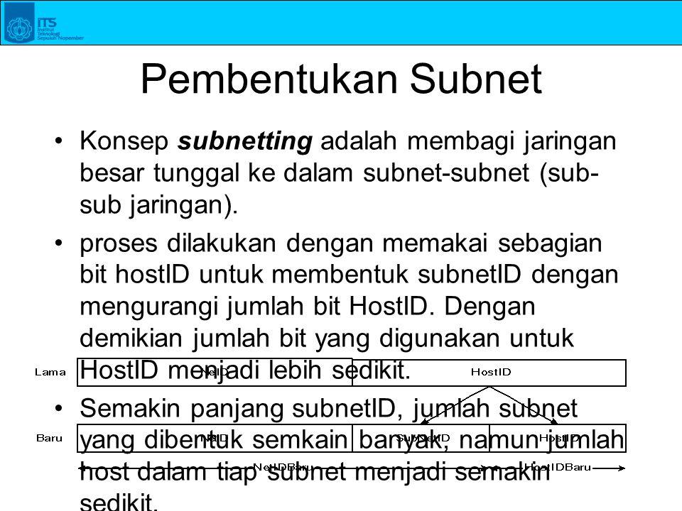 Pembentukan Subnet Konsep subnetting adalah membagi jaringan besar tunggal ke dalam subnet-subnet (sub- sub jaringan). proses dilakukan dengan memakai