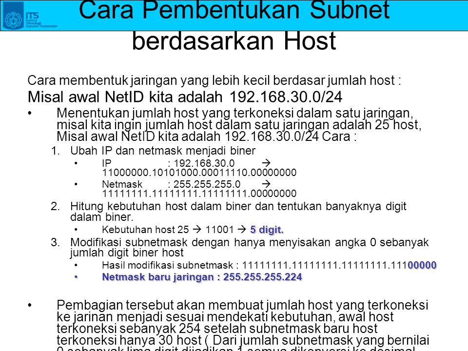 Cara Pembentukan Subnet berdasarkan Host Cara membentuk jaringan yang lebih kecil berdasar jumlah host : Misal awal NetID kita adalah 192.168.30.0/24