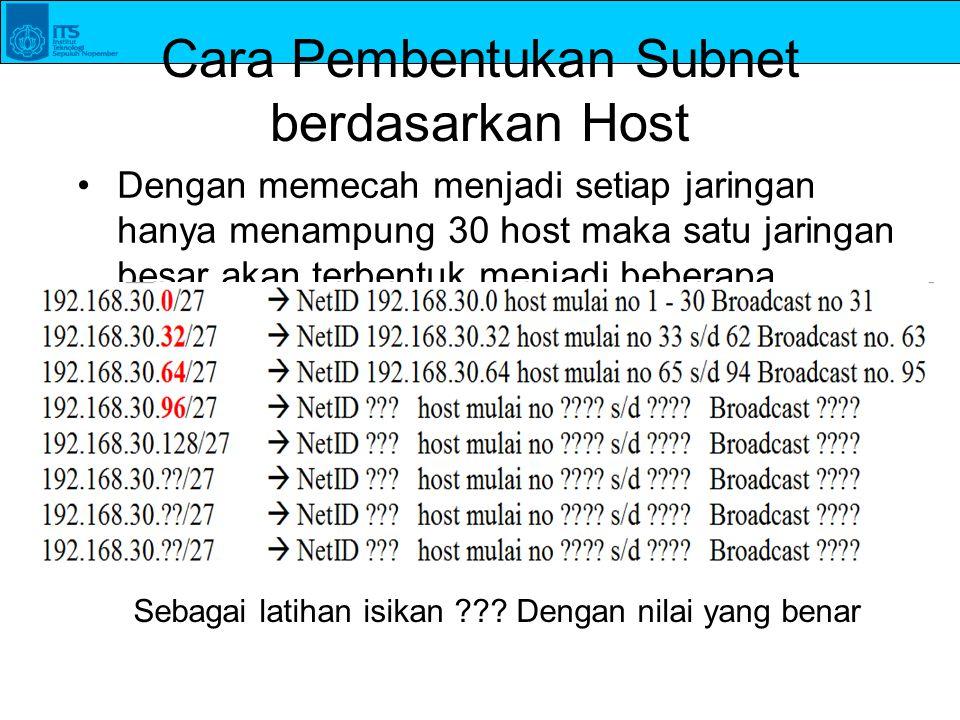 Cara Pembentukan Subnet berdasarkan Host Dengan memecah menjadi setiap jaringan hanya menampung 30 host maka satu jaringan besar akan terbentuk menjad