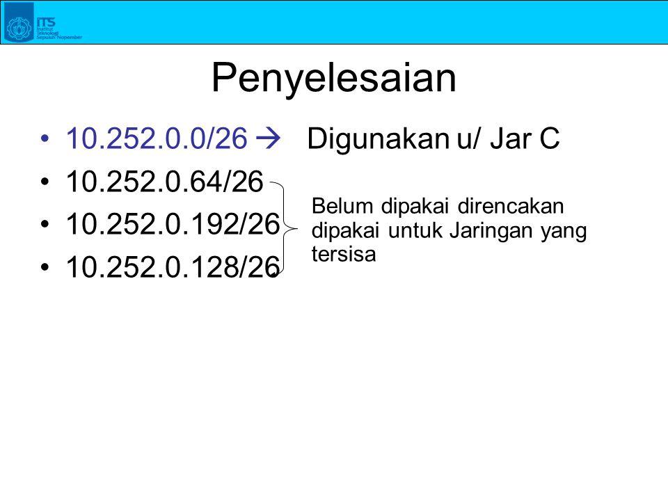 Penyelesaian 10.252.0.0/26  Digunakan u/ Jar C 10.252.0.64/26 10.252.0.192/26 10.252.0.128/26 Belum dipakai direncakan dipakai untuk Jaringan yang te