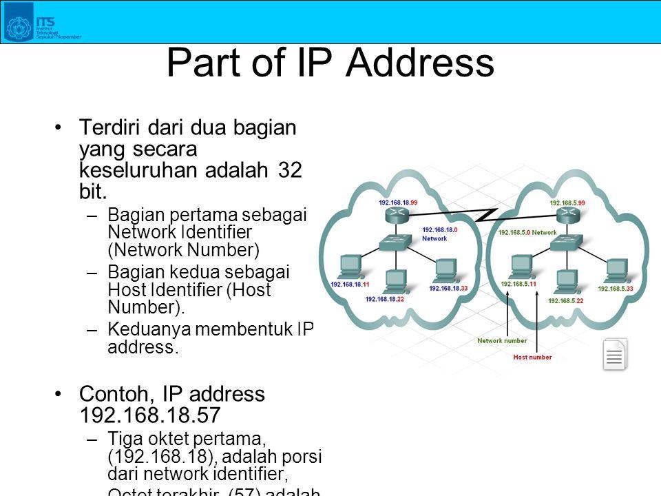 Part of IP Address Terdiri dari dua bagian yang secara keseluruhan adalah 32 bit. –Bagian pertama sebagai Network Identifier (Network Number) –Bagian
