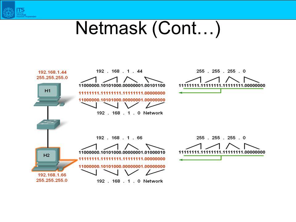Netmask (Cont…)