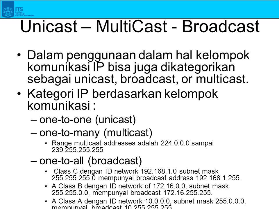 Unicast – MultiCast - Broadcast Dalam penggunaan dalam hal kelompok komunikasi IP bisa juga dikategorikan sebagai unicast, broadcast, or multicast. Ka
