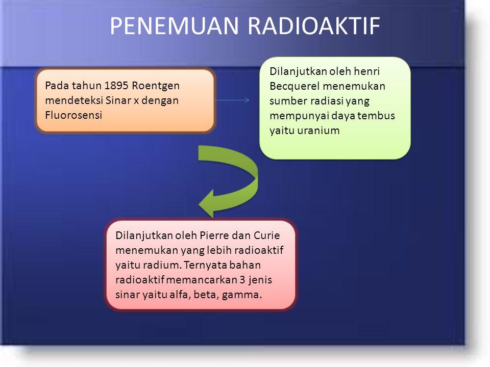 PENEMUAN RADIOAKTIF Dilanjutkan oleh Pierre dan Curie menemukan yang lebih radioaktif yaitu radium.