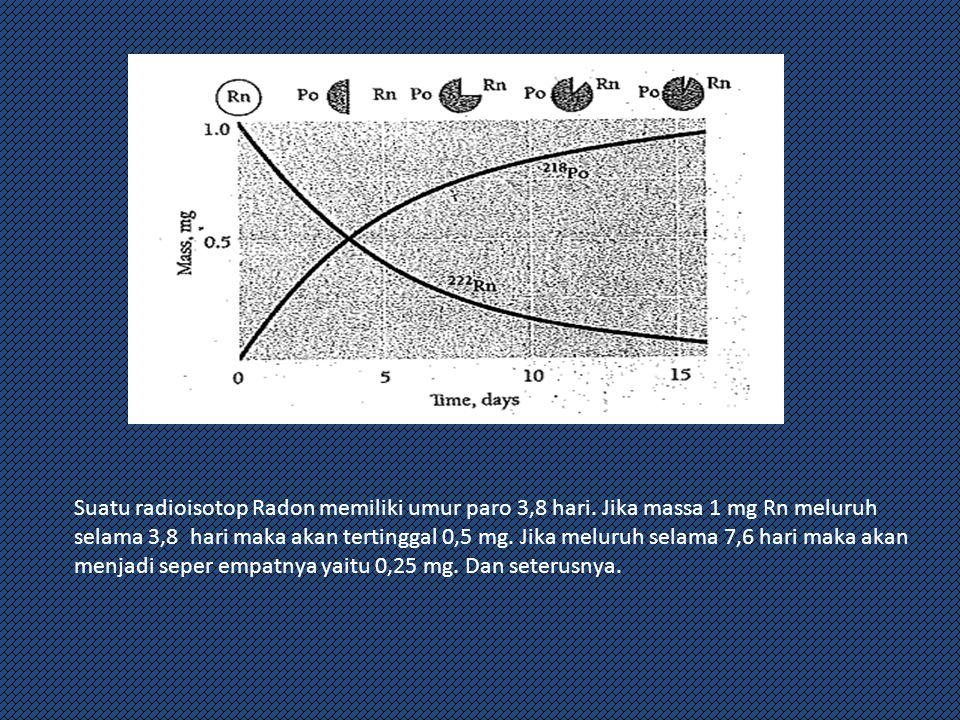 Tanda minus menyatakan bahwa inti mengalami peluruhan, atau N berkurang saat waktu t bertambah Rumus Umum Peluruhan