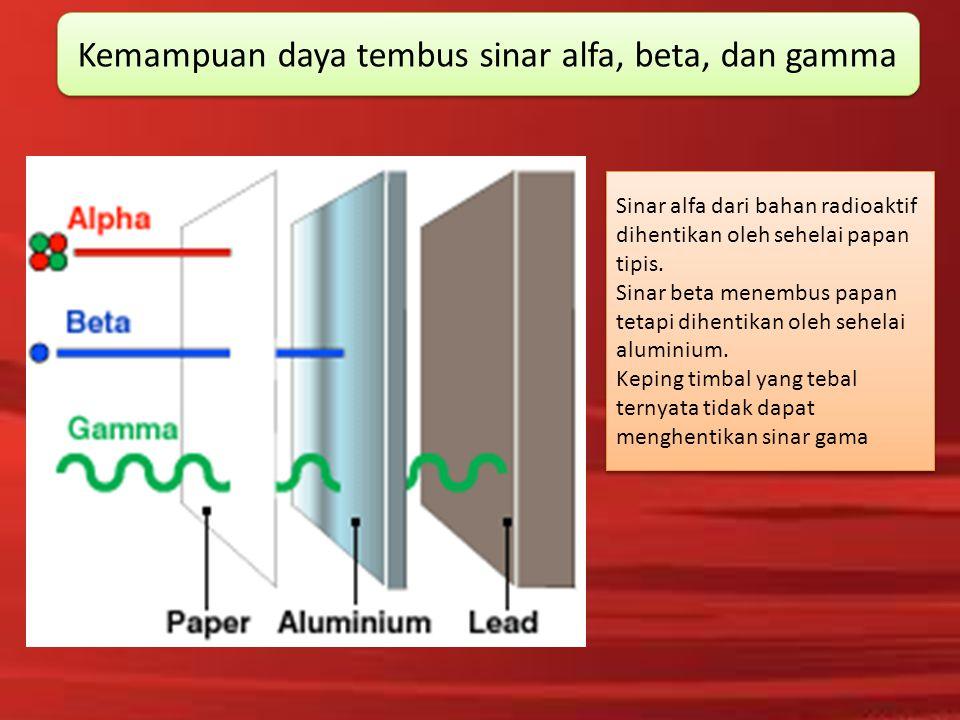 Kemampuan daya tembus sinar alfa, beta, dan gamma Sinar alfa dari bahan radioaktif dihentikan oleh sehelai papan tipis.
