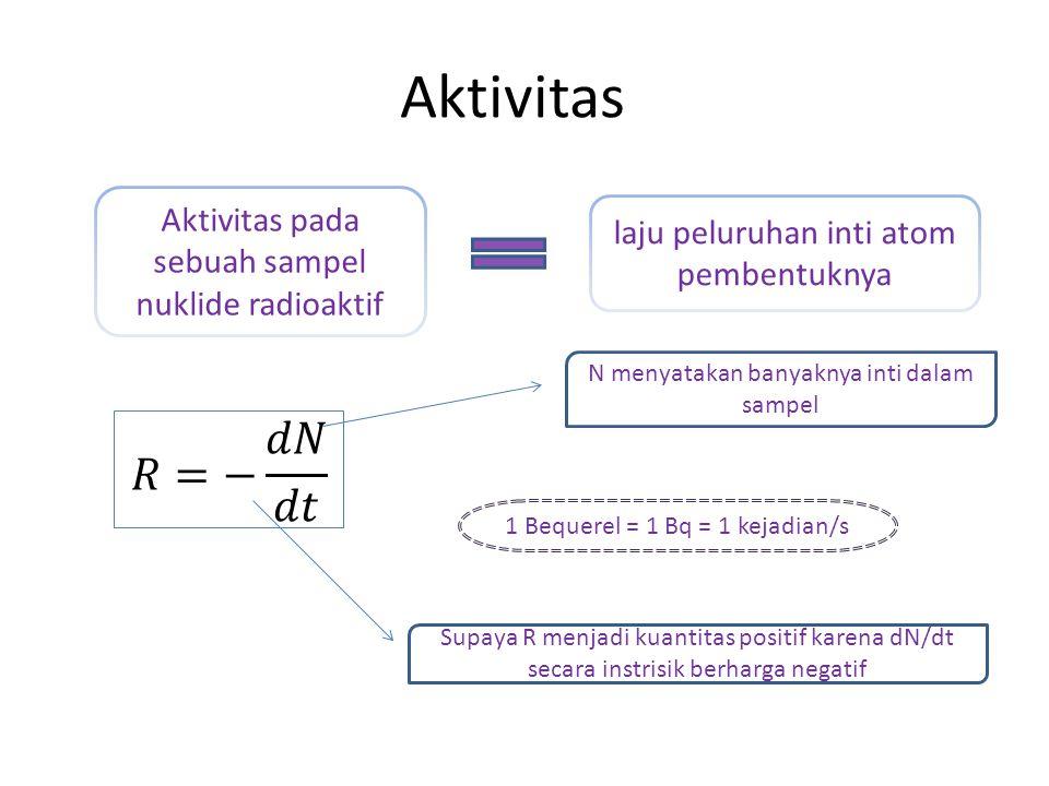 Aktivitas Aktivitas pada sebuah sampel nuklide radioaktif laju peluruhan inti atom pembentuknya Supaya R menjadi kuantitas positif karena dN/dt secara instrisik berharga negatif 1 Bequerel = 1 Bq = 1 kejadian/s N menyatakan banyaknya inti dalam sampel