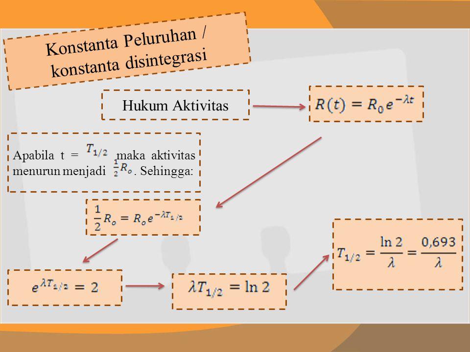 Konstanta Peluruhan / konstanta disintegrasi Hukum Aktivitas Apabila t = maka aktivitas menurun menjadi.