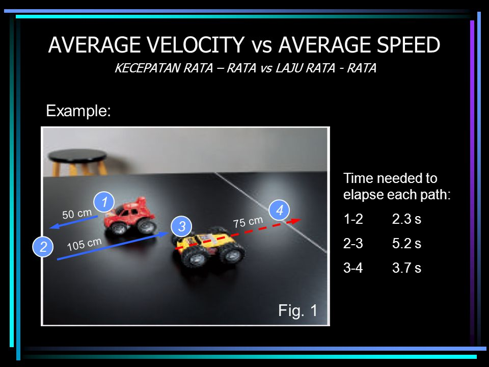 AVERAGE VELOCITY vs AVERAGE SPEED KECEPATAN RATA – RATA vs LAJU RATA - RATA Example: Time needed to elapse each path: 1-22.3 s 2-35.2 s 3-43.7 s 50 cm 105 cm 75 cm 1 2 3 4 Fig.