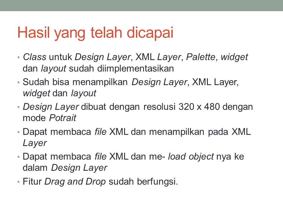 Hasil yang telah dicapai Class untuk Design Layer, XML Layer, Palette, widget dan layout sudah diimplementasikan Sudah bisa menampilkan Design Layer, XML Layer, widget dan layout Design Layer dibuat dengan resolusi 320 x 480 dengan mode Potrait Dapat membaca file XML dan menampilkan pada XML Layer Dapat membaca file XML dan me- load object nya ke dalam Design Layer Fitur Drag and Drop sudah berfungsi.