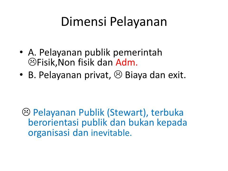 Dimensi Pelayanan A. Pelayanan publik pemerintah  Fisik,Non fisik dan Adm. B. Pelayanan privat,  Biaya dan exit.  Pelayanan Publik (Stewart), terbu