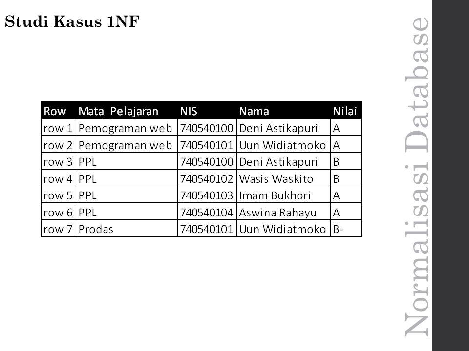 Normalisasi Database Studi Kasus 1NF