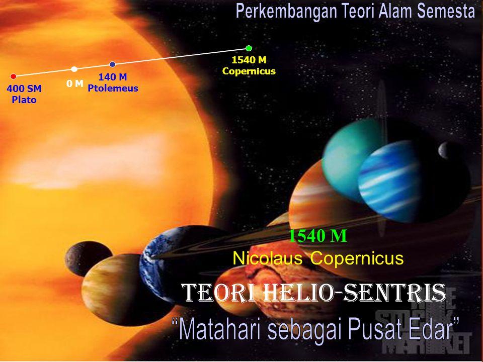 140 M P TOLEMEU S TEORI GEO-SENTRIS 400 SM Plato 0 M 140 M Ptolemeus