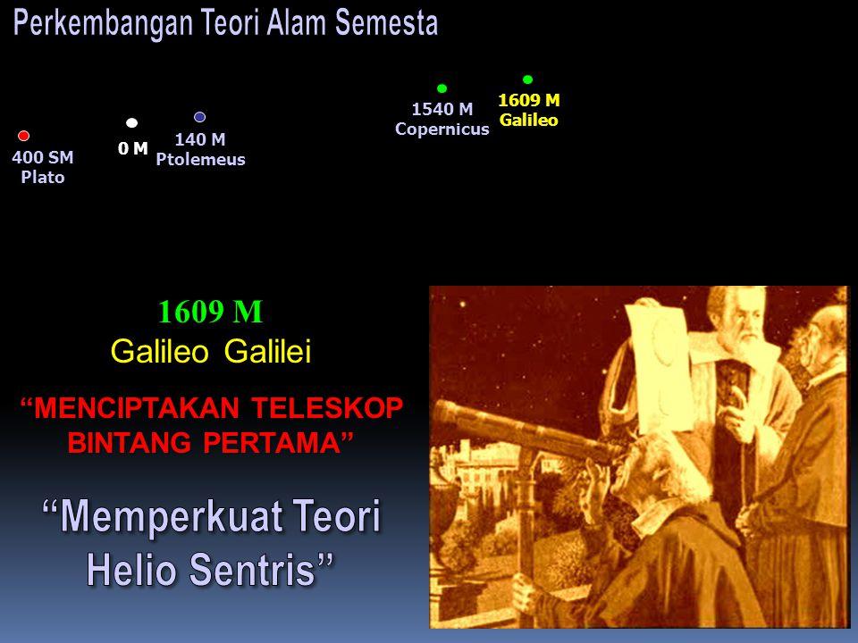 1540 M Copernicus TEORI HELIO-SENTRIS 1540 M Nicolaus Copernicus 400 SM Plato 0 M 140 M Ptolemeus