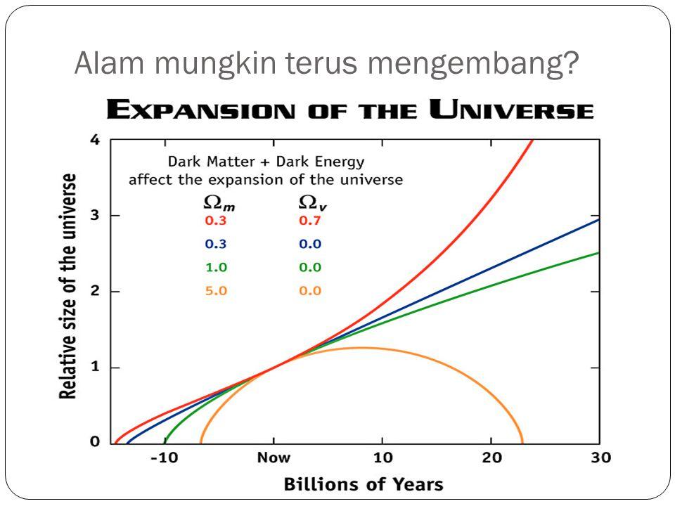 Alam sebagian besar terdiri dari energi yang mempercepat pengembangan