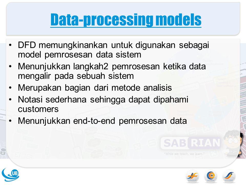 Data-processing models DFD memungkinankan untuk digunakan sebagai model pemrosesan data sistem Menunjukkan langkah2 pemrosesan ketika data mengalir pa