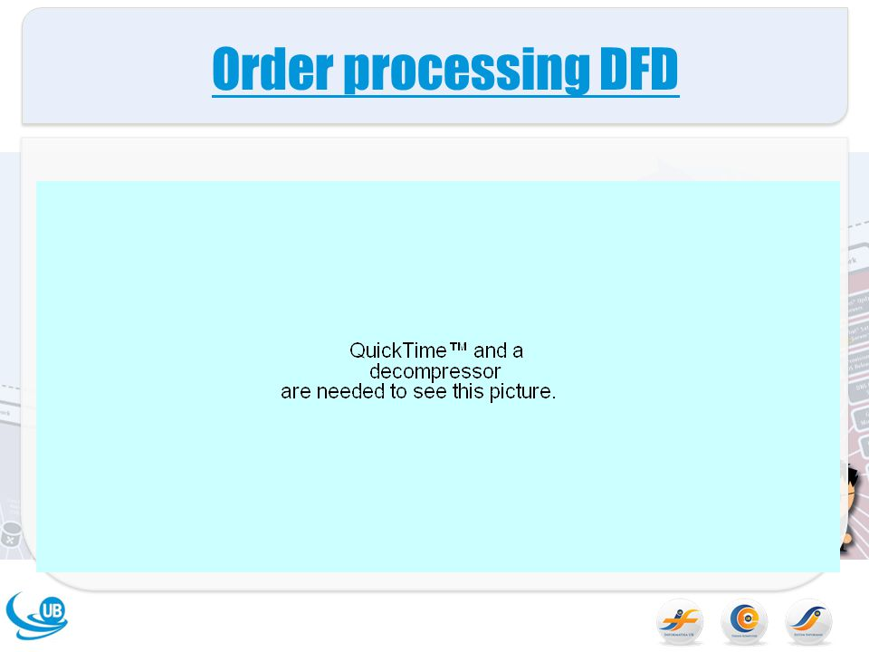 Order processing DFD