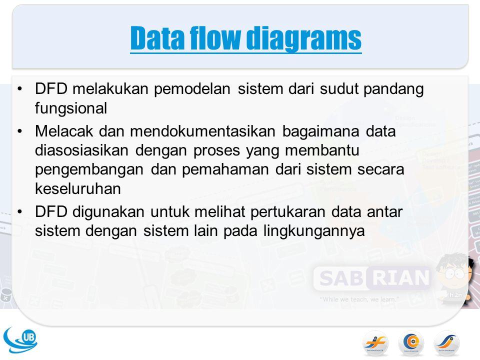 Data flow diagrams DFD melakukan pemodelan sistem dari sudut pandang fungsional Melacak dan mendokumentasikan bagaimana data diasosiasikan dengan pros