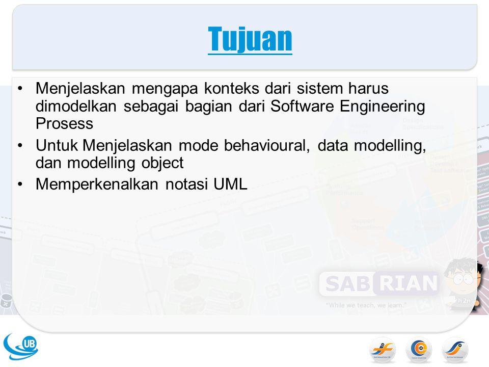 Topics covered Context models Behavioural models Data models Object models CASE workbenches