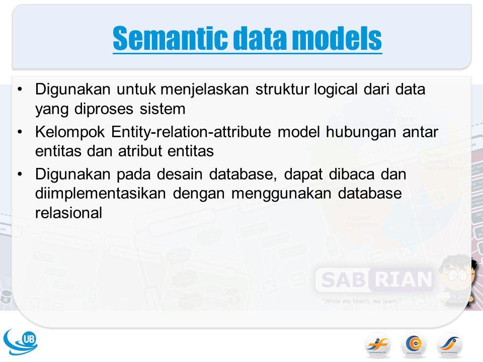 Semantic data models Digunakan untuk menjelaskan struktur logical dari data yang diproses sistem Kelompok Entity-relation-attribute model hubungan ant